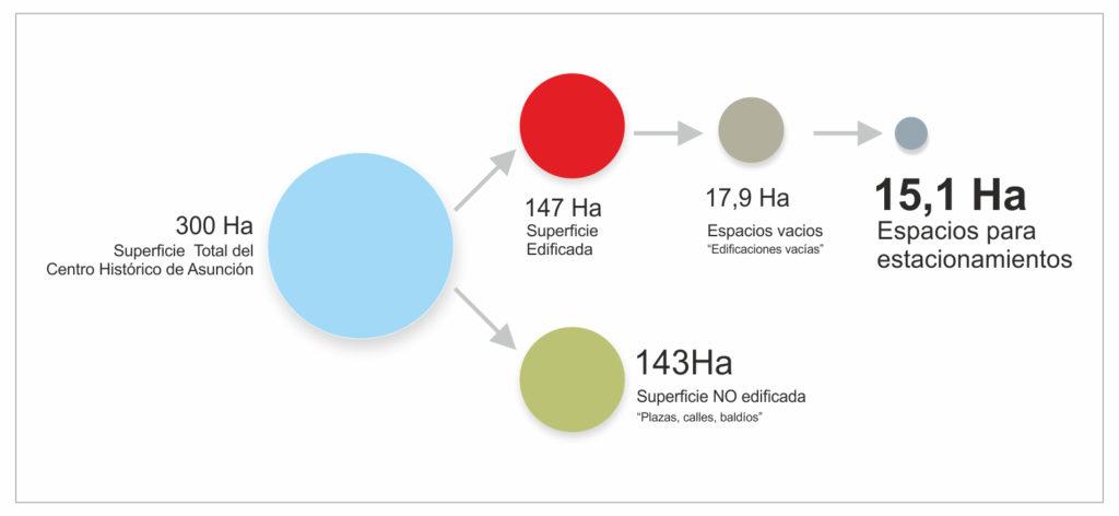 Infografía de Jorge Acosta.
